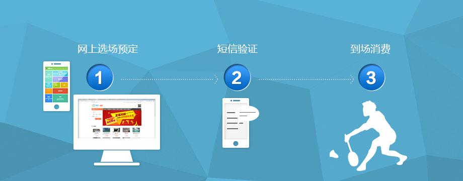 三步轻松搞定:网上选场预订 -> 短信验证 -> 到场消费。这里,预订就这样简单。